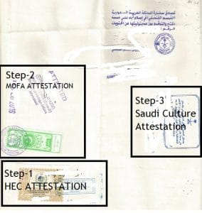 Degree attestation from Saudi Culture, Pakistan